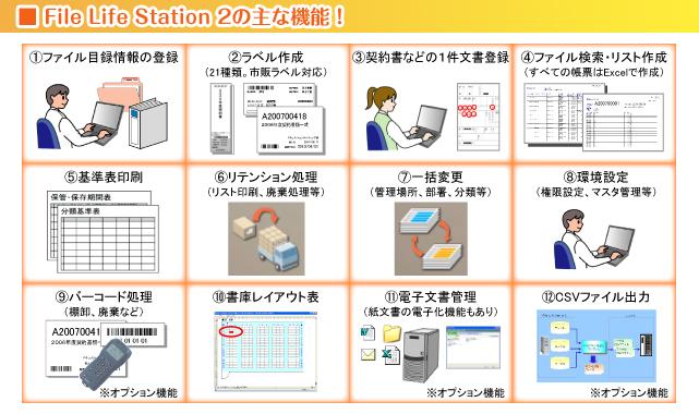 文書管理システム「File Life Station 2」