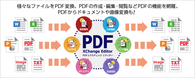 PDF編集・作成・閲覧ソフト「PDF-XChange Editor」