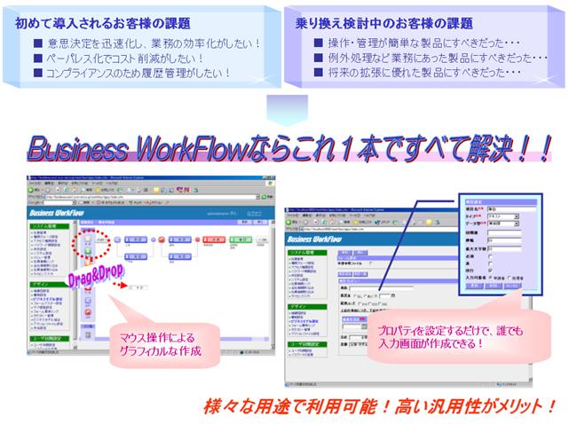 多言語対応 AI搭載ワークフロー Business WorkFlow