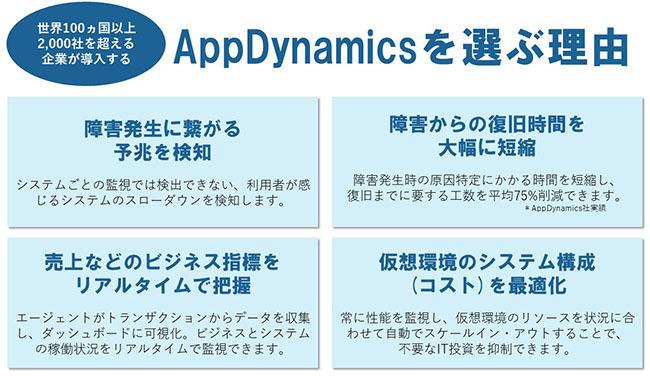 アプリケーションパフォーマンス管理「AppDynamics」