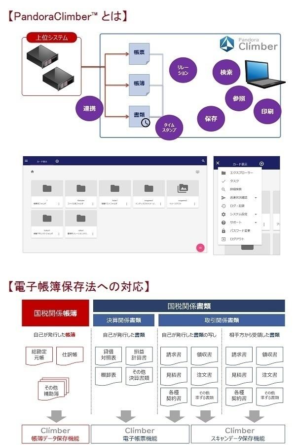 電子データ保存ソリューション「PandoraClimber(TM)」