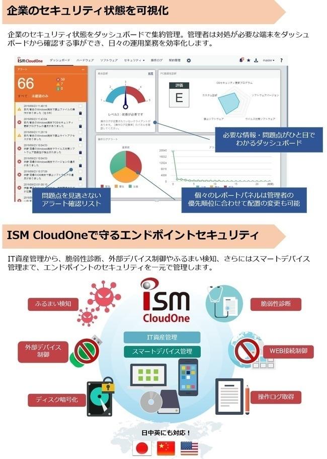 クラウド型IT資産管理「ISM CloudOne」