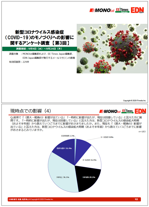 【9月調査版】新型コロナウイルス感染症(COVID-19)のモノづくりへの影響調査【第3回】結果